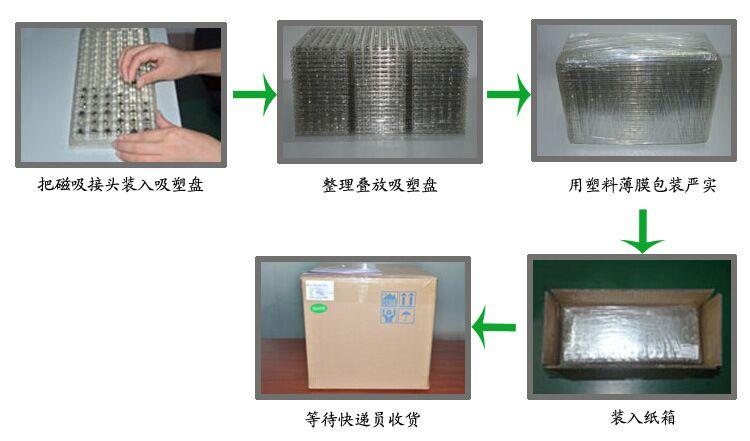 磁吸接头包装图.jpg